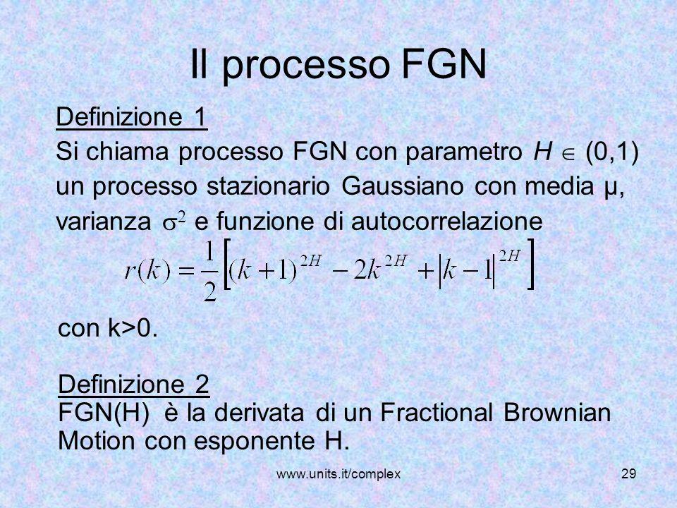 www.units.it/complex29 Il processo FGN Definizione 1 Si chiama processo FGN con parametro H (0,1) un processo stazionario Gaussiano con media μ, varia