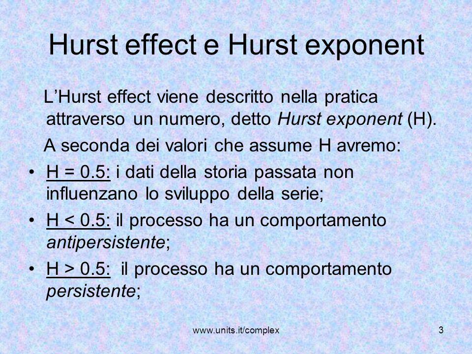 www.units.it/complex3 Hurst effect e Hurst exponent LHurst effect viene descritto nella pratica attraverso un numero, detto Hurst exponent (H). A seco
