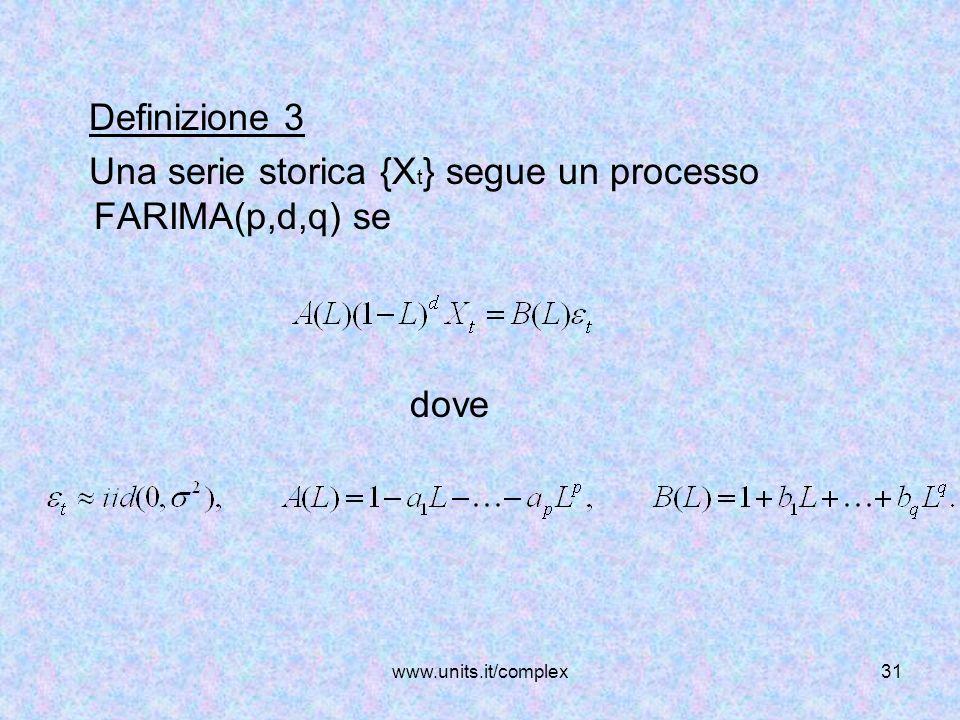 www.units.it/complex31 Definizione 3 Una serie storica {X t } segue un processo FARIMA(p,d,q) se dove