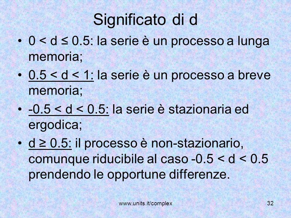 www.units.it/complex32 Significato di d 0 < d 0.5: la serie è un processo a lunga memoria; 0.5 < d < 1: la serie è un processo a breve memoria; -0.5 <