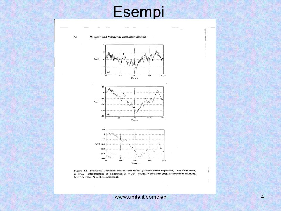 www.units.it/complex4 Esempi