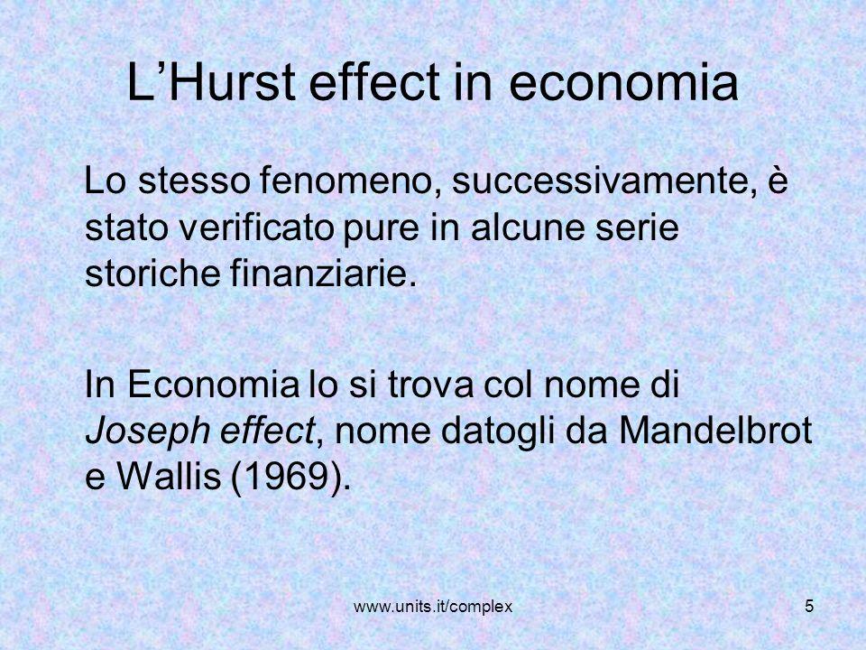 www.units.it/complex5 LHurst effect in economia Lo stesso fenomeno, successivamente, è stato verificato pure in alcune serie storiche finanziarie. In