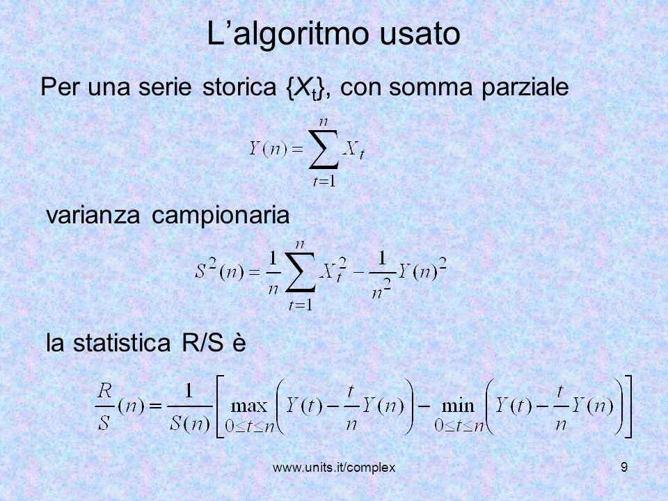 www.units.it/complex9 Lalgoritmo usato Per una serie storica {X t }, con somma parziale varianza campionaria la statistica R/S è
