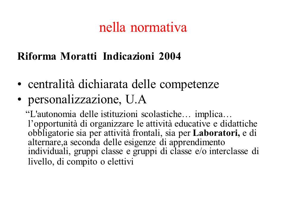 nella normativa Riforma Moratti Indicazioni 2004 centralità dichiarata delle competenze personalizzazione, U.A L'autonomia delle istituzioni scolastic