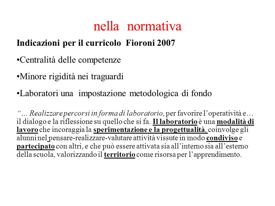 nella normativa Indicazioni per il curricolo Fioroni 2007 Centralità delle competenze Minore rigidità nei traguardi Laboratori una impostazione metodo