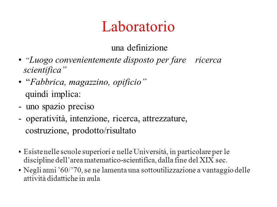 Laboratorio una definizione Luogo convenientemente disposto per fare ricerca scientifica Fabbrica, magazzino, opificio quindi implica: - uno spazio pr