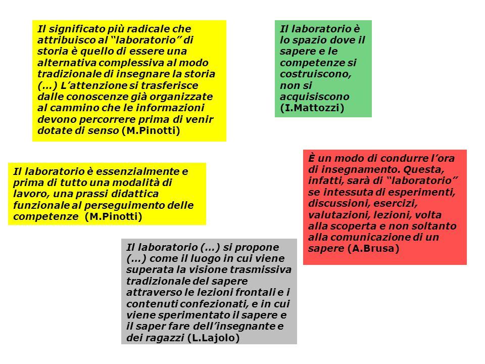 Il laboratorio è essenzialmente e prima di tutto una modalità di lavoro, una prassi didattica funzionale al perseguimento delle competenze (M.Pinotti)