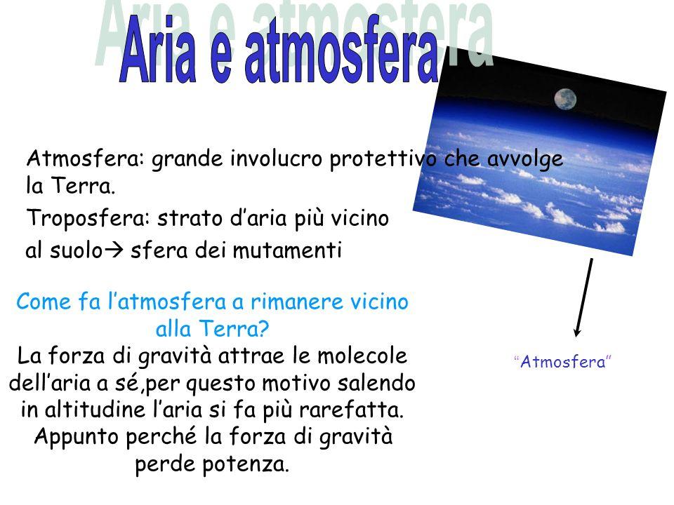 Atmosfera: grande involucro protettivo che avvolge la Terra. Troposfera: strato daria più vicino al suolo sfera dei mutamenti Atmosfera Come fa latmos