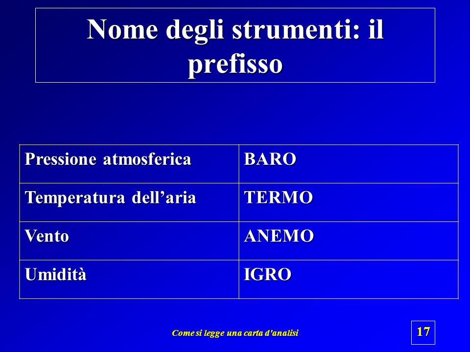 Come si legge una carta d'analisi 16 Breve cenno alla terminologia scientifica Ovvero come attribuire il giusto nome agli strumenti meteorologici