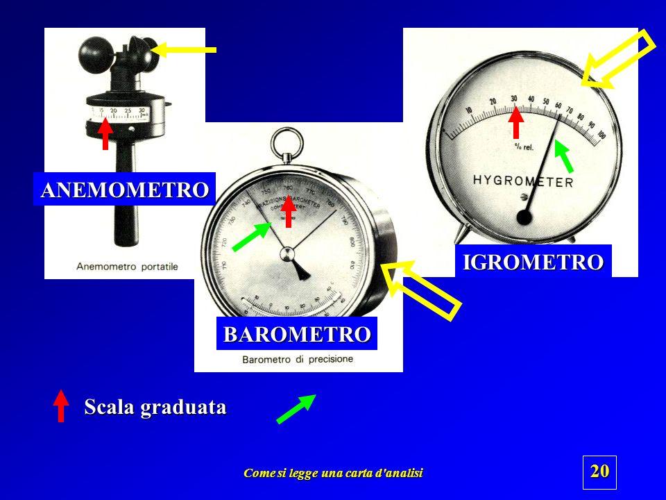Come si legge una carta d'analisi 19 Nome completo degli strumenti Qual è il nome dello strumento che misura la pressione ? BAROMETRO E se, oltre a mi