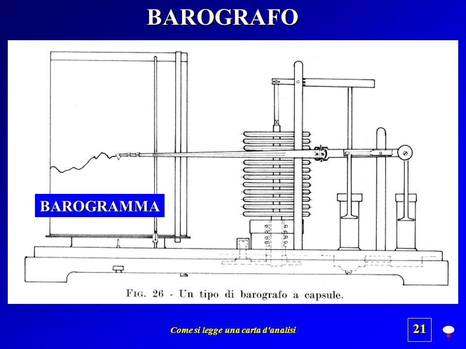Come si legge una carta d'analisi 20 ANEMOMETRO BAROMETRO IGROMETRO Scala graduata