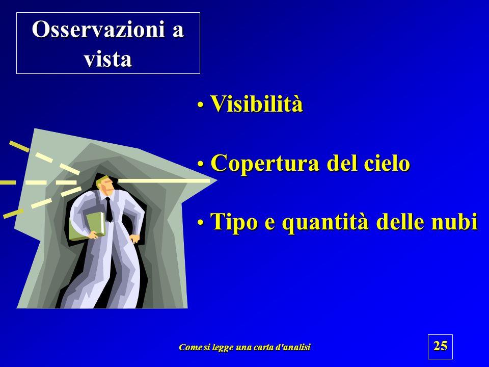 Come si legge una carta d'analisi 24 Direzione ed intensità del vento Direzione ed intensità del vento Pressione atmosferica Pressione atmosferica Ten