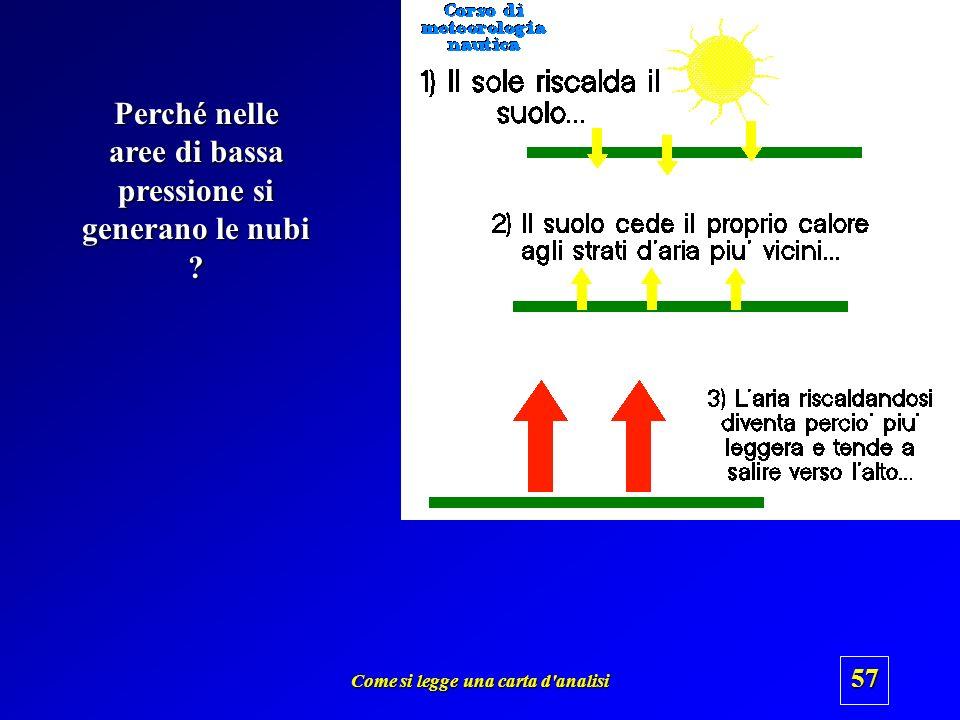 Come si legge una carta d'analisi 56 Generalmente … Allalta pressione associamo tempo buono Alla bassa pressione associamo nubi e precipitazioni