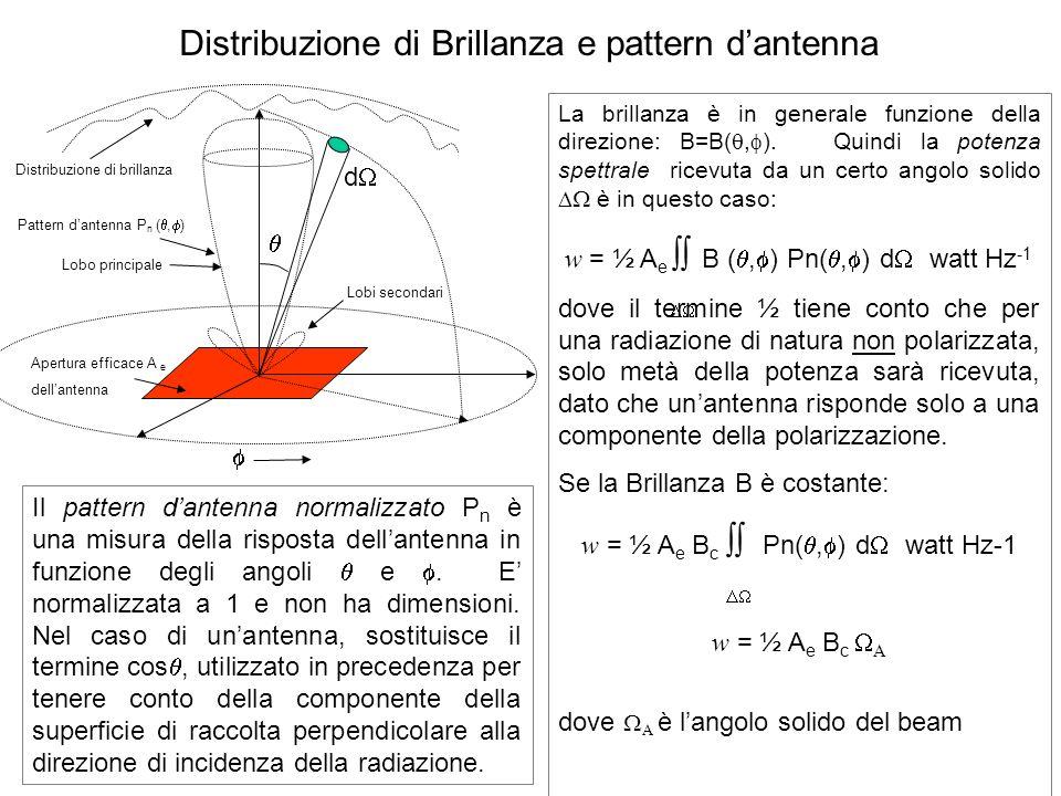 Lintegrale della Brillanza (, ) esteso allangolo solido della sorgente: S = B(, ) d definisce la densità di flusso S B(, ) = Brillanza (watt m -2 Hz -1 rad -2 ) d = sin d d (rad 2 ) S = densità di flusso (watt m -2 Hz -1 ) La densità di flusso e si misura in Jansky: 1 Jy = 10 -26 watt m -2 Hz -1 source