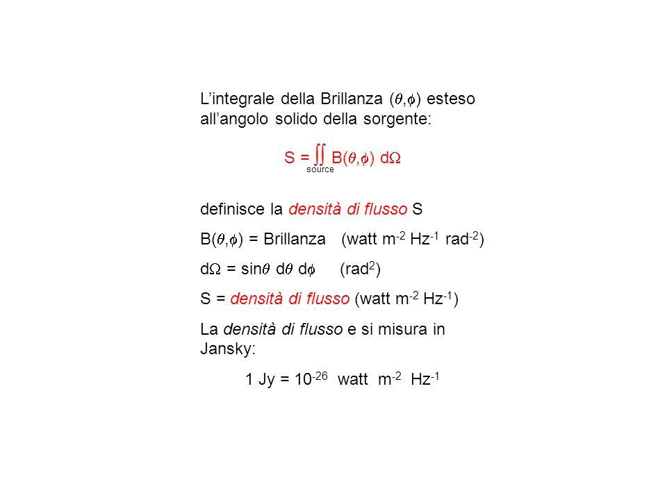 Lintegrale della Brillanza (, ) esteso allangolo solido della sorgente: S = B(, ) d definisce la densità di flusso S B(, ) = Brillanza (watt m -2 Hz -