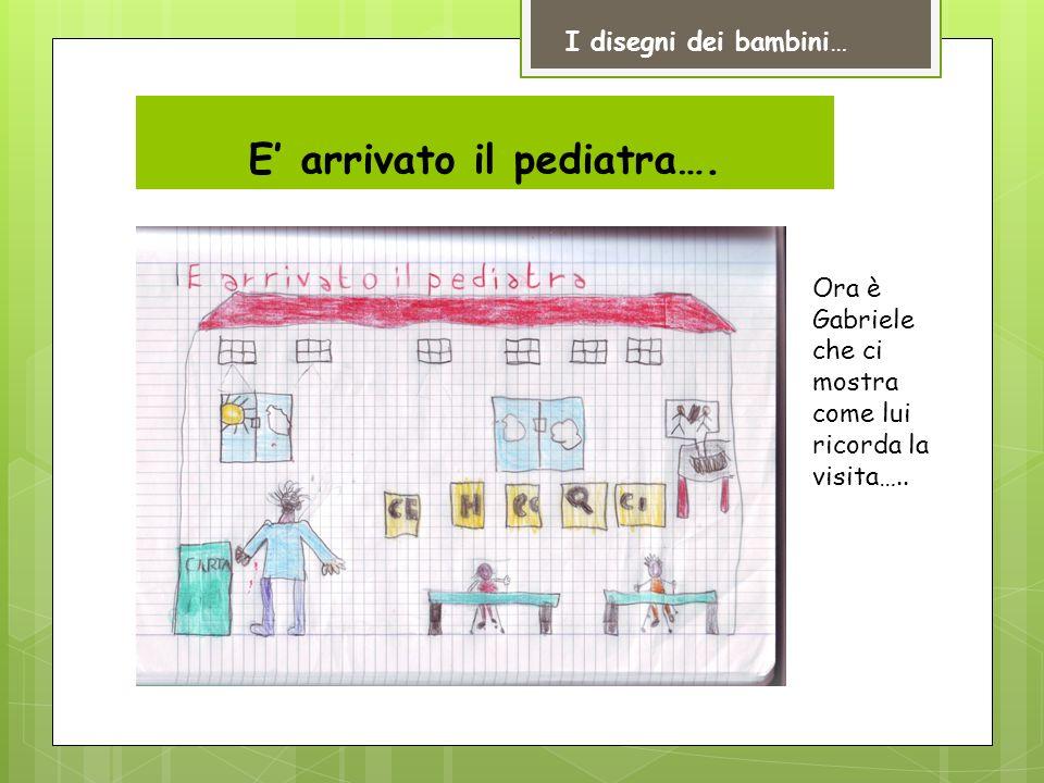E arrivato il pediatra….Ora è Gabriele che ci mostra come lui ricorda la visita…..