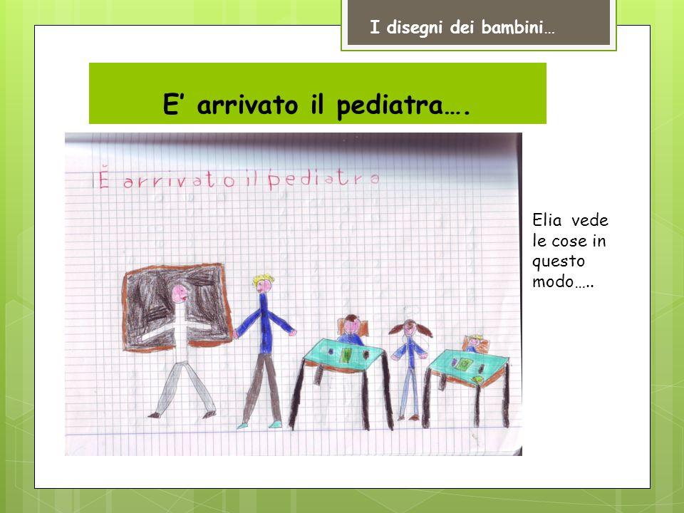 E arrivato il pediatra…. Elia vede le cose in questo modo….. I disegni dei bambini…