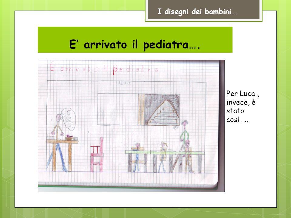 E arrivato il pediatra…. Per Luca, invece, è stato così….. I disegni dei bambini…