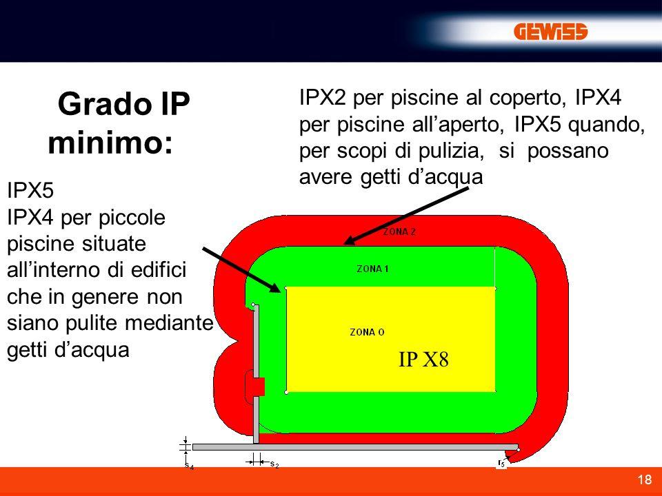 18 Grado IP minimo: IP X8 IPX5 IPX4 per piccole piscine situate allinterno di edifici che in genere non siano pulite mediante getti dacqua IPX2 per pi