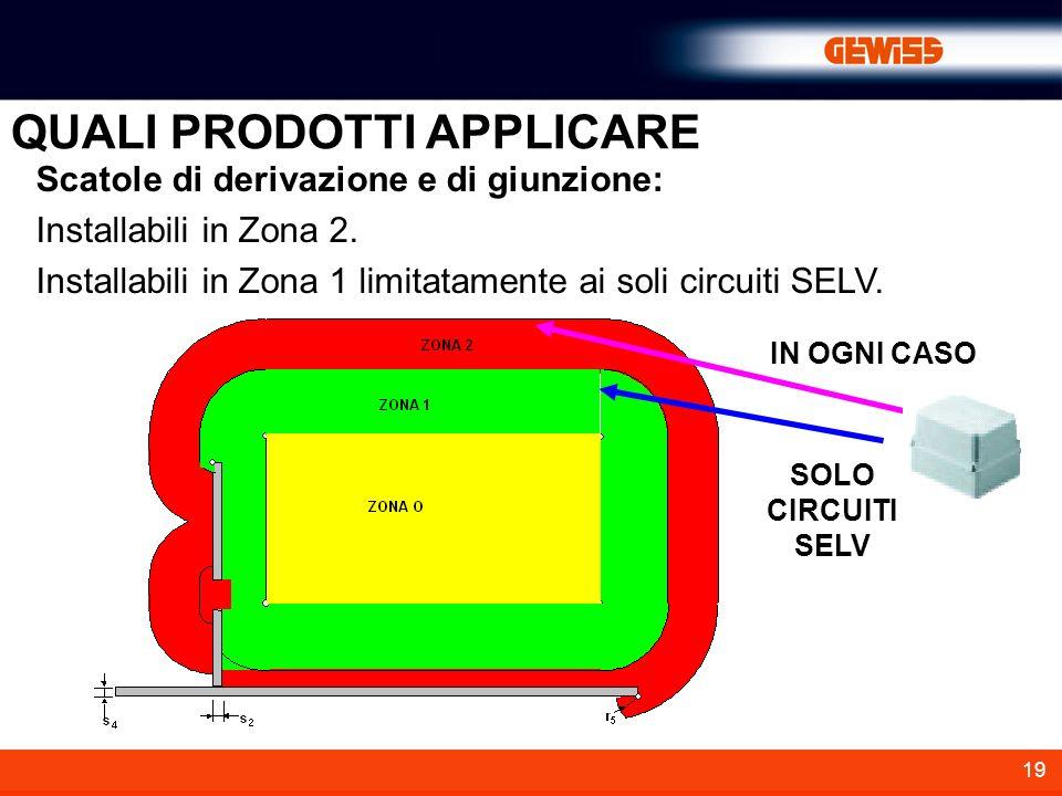 19 Scatole di derivazione e di giunzione: Installabili in Zona 2. Installabili in Zona 1 limitatamente ai soli circuiti SELV. SOLO CIRCUITI SELV IN OG