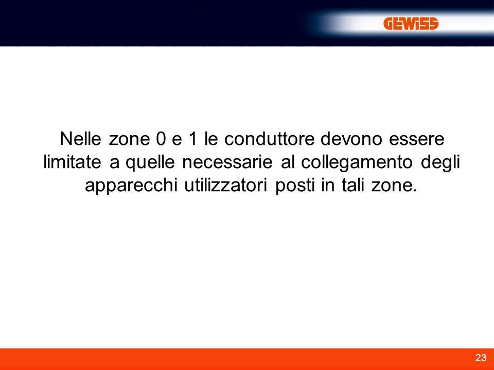 23 Nelle zone 0 e 1 le conduttore devono essere limitate a quelle necessarie al collegamento degli apparecchi utilizzatori posti in tali zone.