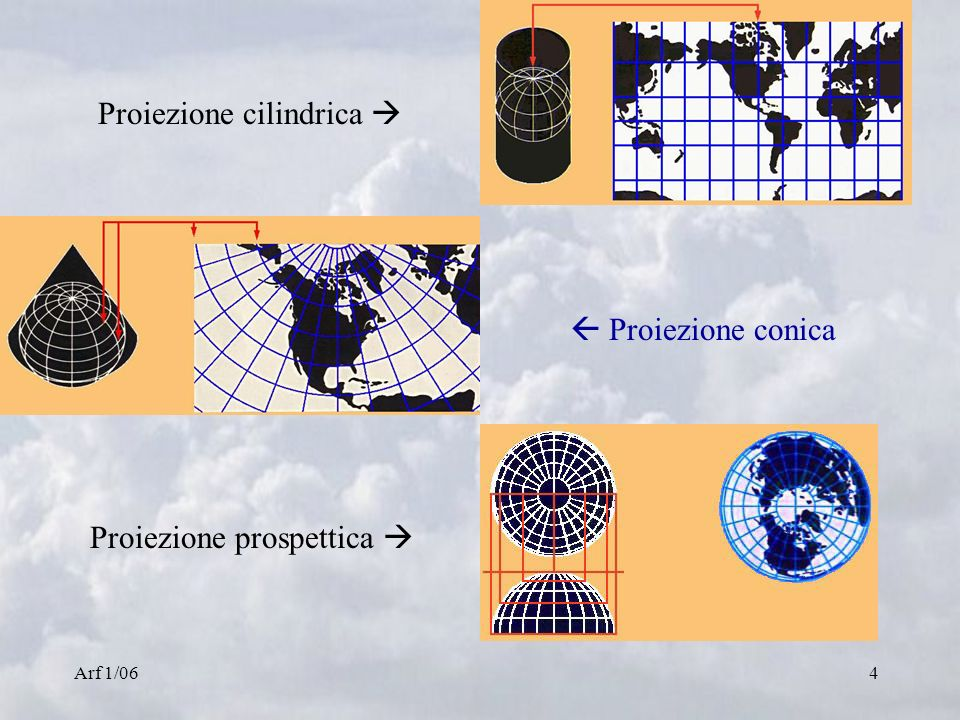 Arf 1/064 Proiezione prospettica Proiezione conica Proiezione cilindrica