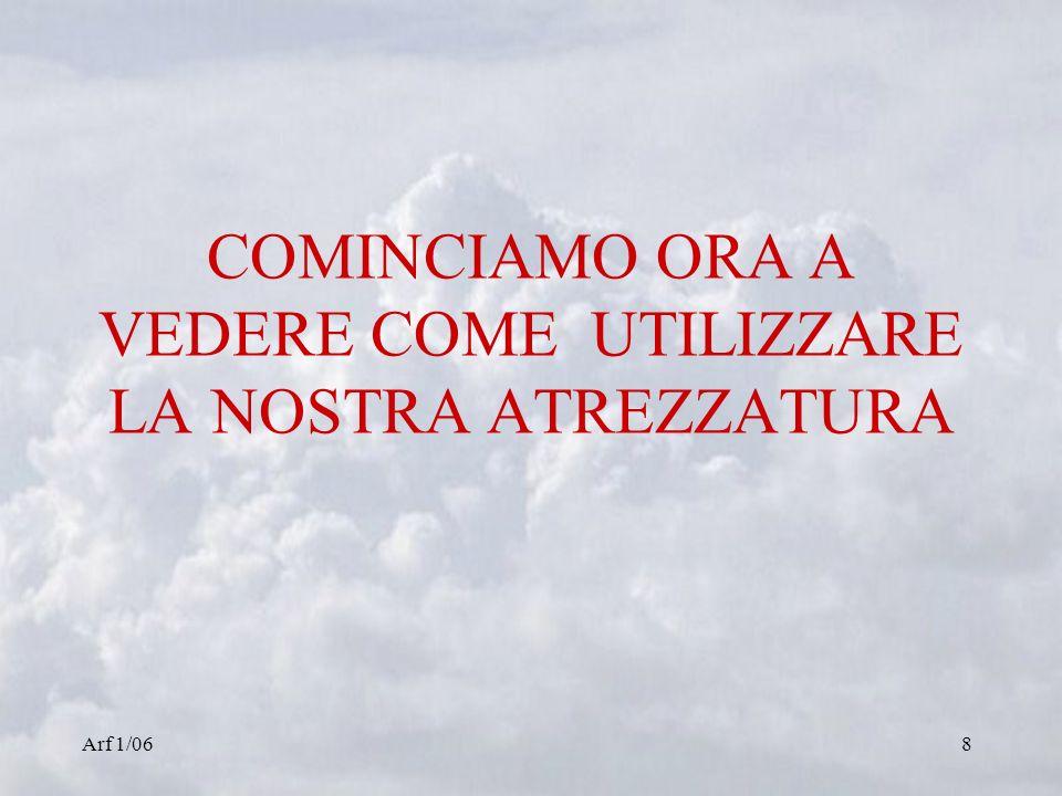 Arf 1/068 COMINCIAMO ORA A VEDERE COME UTILIZZARE LA NOSTRA ATREZZATURA