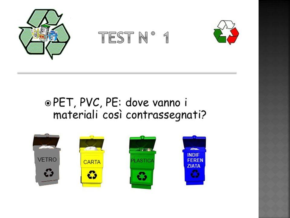 Lattine Carta stagnola Pellicola trasparente Bottigliette vuote dellacqua Contenitori di plastica del tè Plastica Lattine Cannucce Involucri degli sna