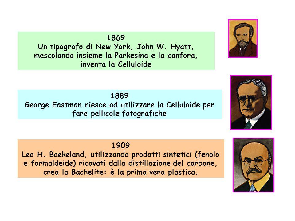 1869 Un tipografo di New York, John W. Hyatt, mescolando insieme la Parkesina e la canfora, inventa la Celluloide 1889 George Eastman riesce ad utiliz