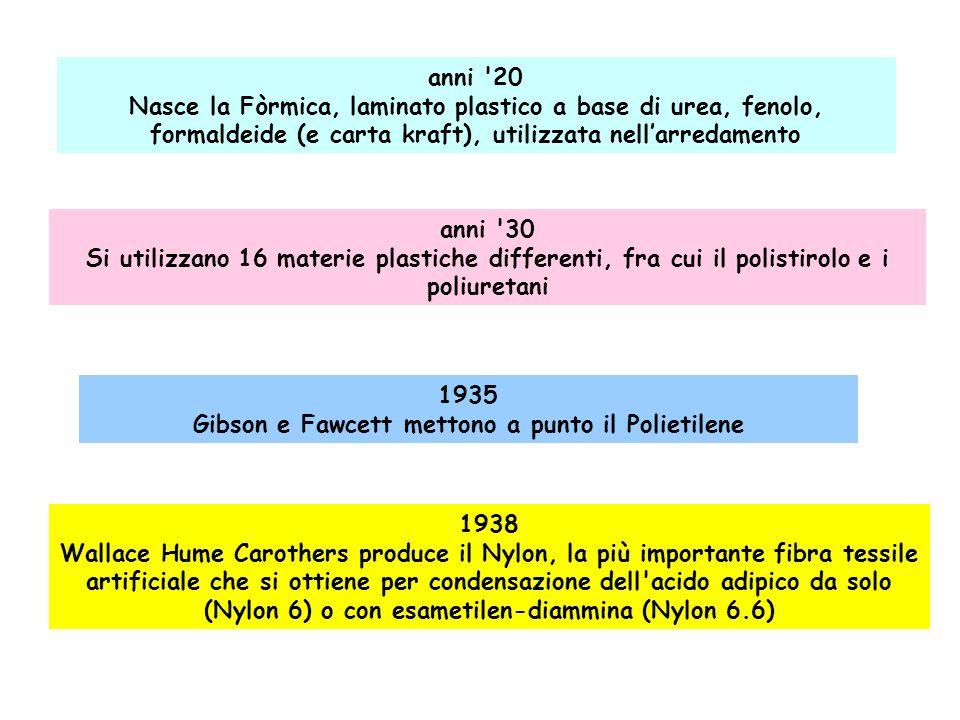 anni '20 Nasce la Fòrmica, laminato plastico a base di urea, fenolo, formaldeide (e carta kraft), utilizzata nellarredamento anni '30 Si utilizzano 16