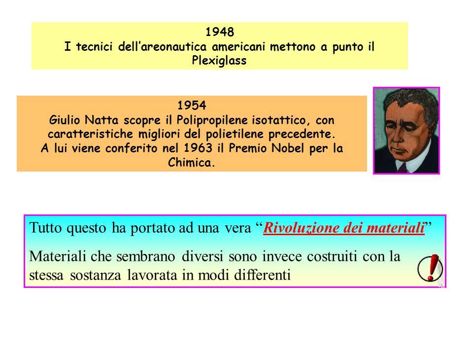 1948 I tecnici dellareonautica americani mettono a punto il Plexiglass 1954 Giulio Natta scopre il Polipropilene isotattico, con caratteristiche migli