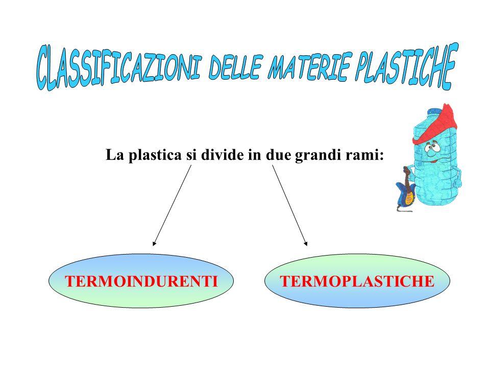 La plastica si divide in due grandi rami: TERMOINDURENTITERMOPLASTICHE