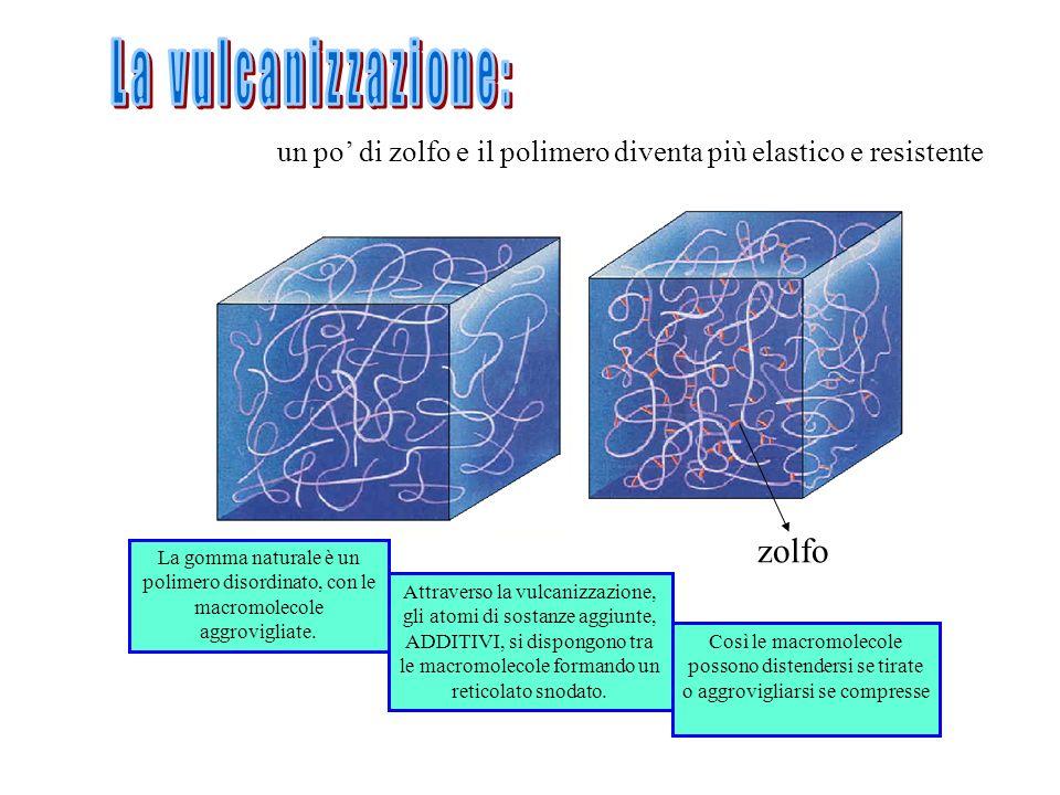 La gomma naturale è un polimero disordinato, con le macromolecole aggrovigliate. Attraverso la vulcanizzazione, gli atomi di sostanze aggiunte, ADDITI