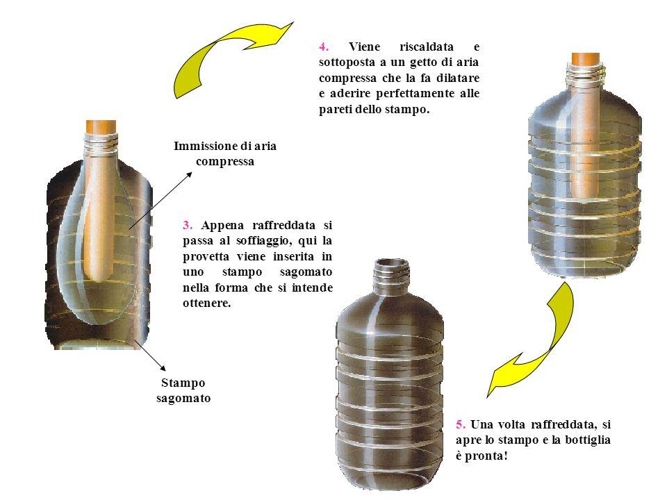4. Viene riscaldata e sottoposta a un getto di aria compressa che la fa dilatare e aderire perfettamente alle pareti dello stampo. 5. Una volta raffre