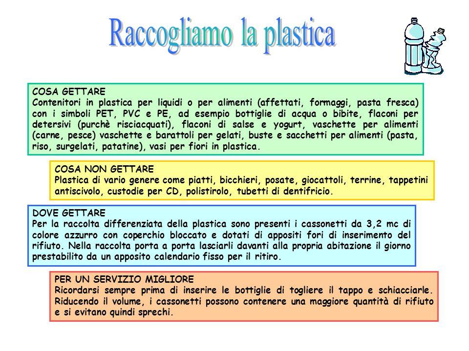 COSA GETTARE Contenitori in plastica per liquidi o per alimenti (affettati, formaggi, pasta fresca) con i simboli PET, PVC e PE, ad esempio bottiglie