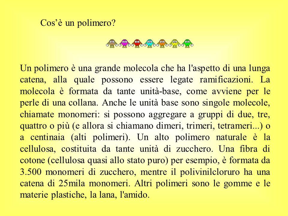 Un polimero è una grande molecola che ha l'aspetto di una lunga catena, alla quale possono essere legate ramificazioni. La molecola è formata da tante