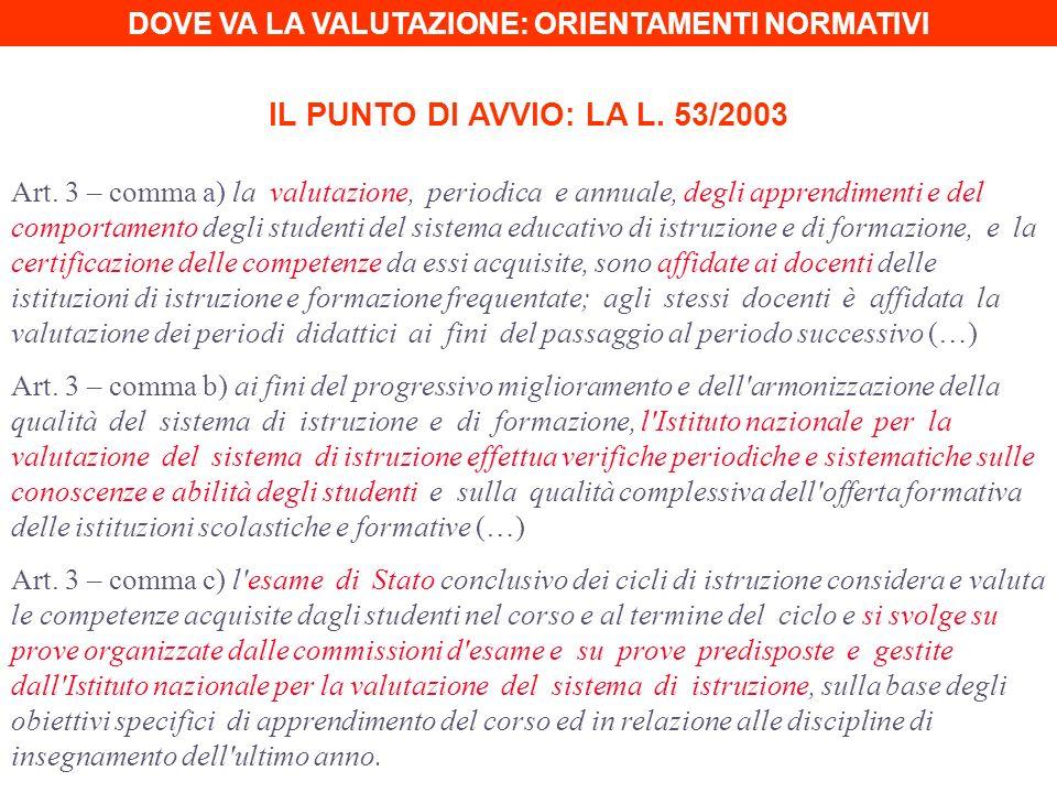DOVE VA LA VALUTAZIONE: ORIENTAMENTI NORMATIVI Art. 3 – comma a) la valutazione, periodica e annuale, degli apprendimenti e del comportamento degli st
