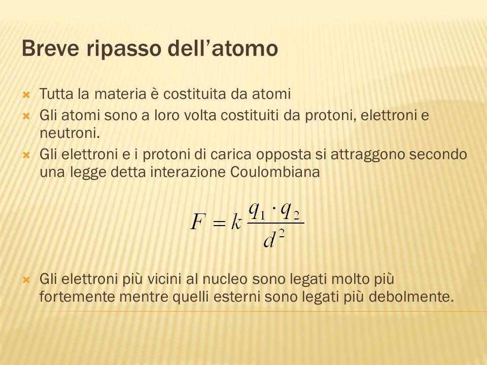 Breve ripasso dellatomo Tutta la materia è costituita da atomi Gli atomi sono a loro volta costituiti da protoni, elettroni e neutroni.