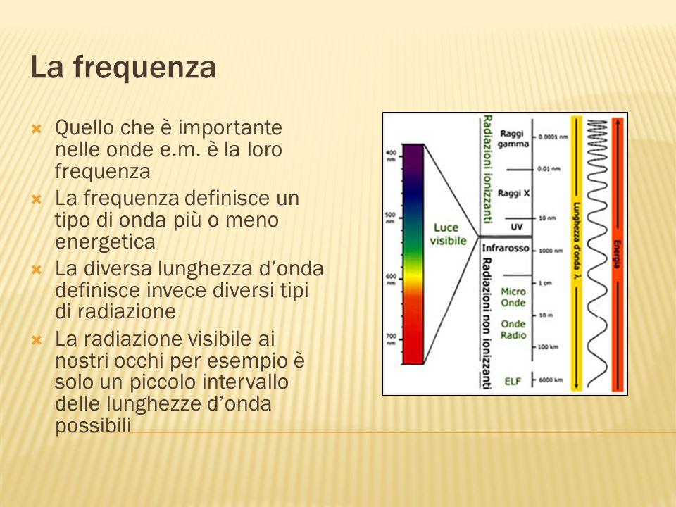 La frequenza Quello che è importante nelle onde e.m.