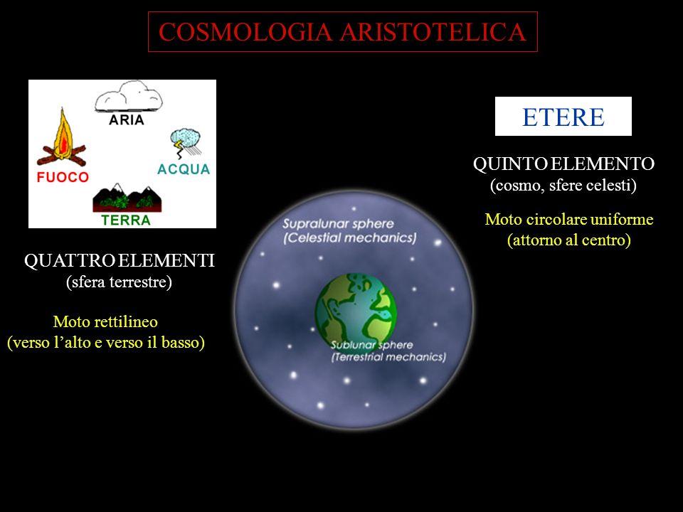 COSMOLOGIA ARISTOTELICA QUATTRO ELEMENTI (sfera terrestre) QUINTO ELEMENTO (cosmo, sfere celesti) ETERE Moto circolare uniforme (attorno al centro) Mo