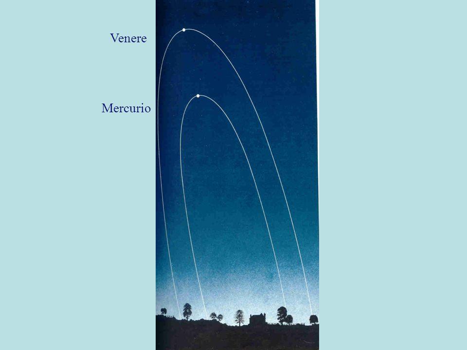 Mercurio Venere