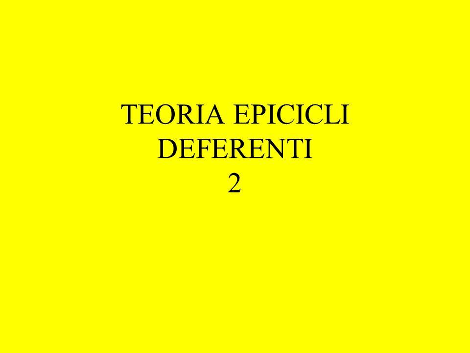 TEORIA EPICICLI DEFERENTI 2