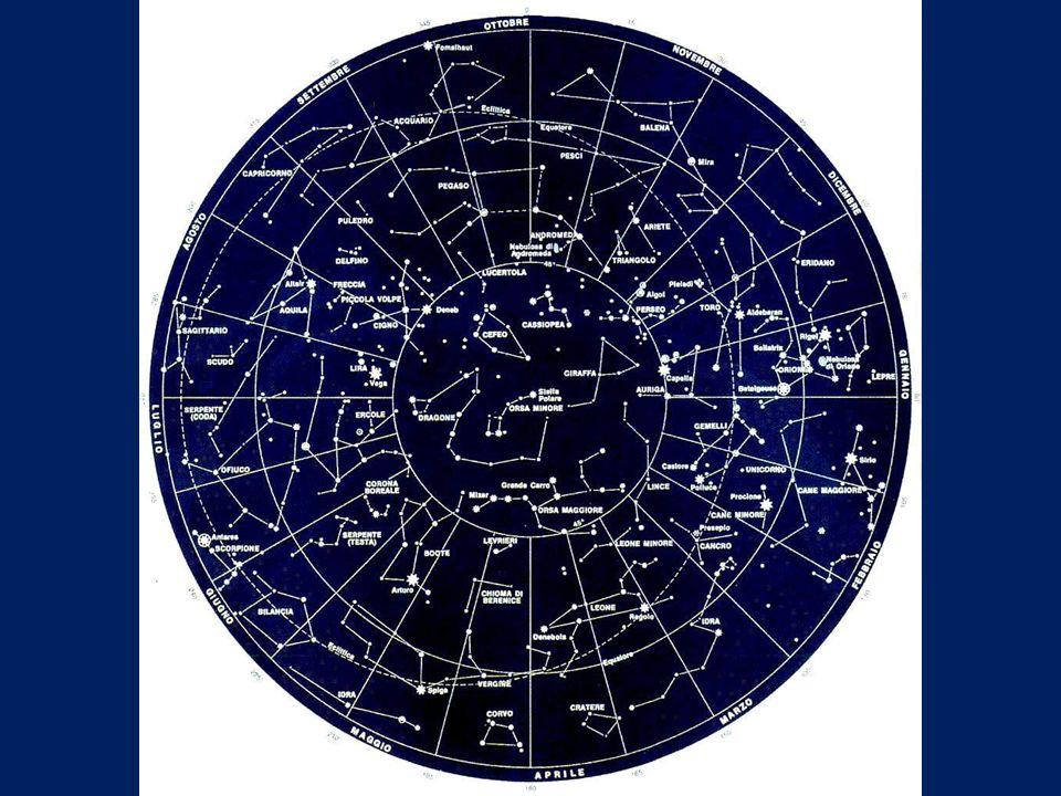 Eclittica Equatore celeste Punto gamma SOLE Punto omega Solstizio estivo Solstizio invernale Leva dunque, lettore, a lalte rote meco la vista, dritto a quella parte dove lun moto e laltro si percuote… Par., X, 7-9