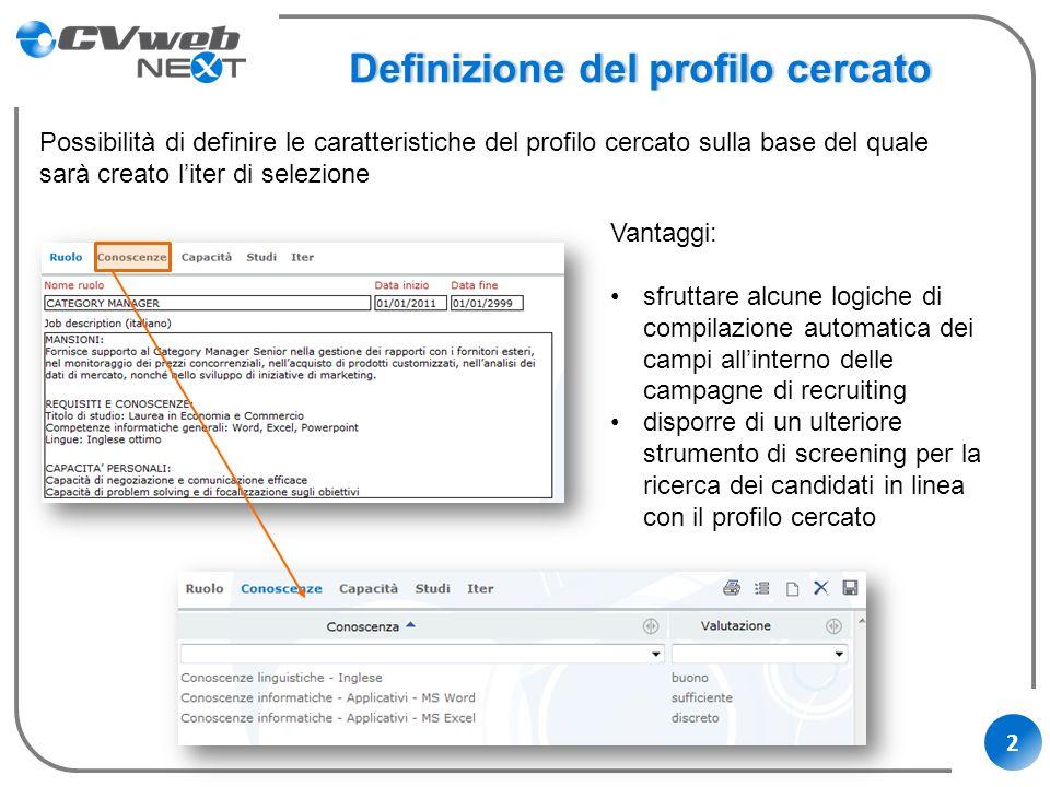 2 Definizione del profilo cercatoDefinizione del profilo cercato Vantaggi: sfruttare alcune logiche di compilazione automatica dei campi allinterno de