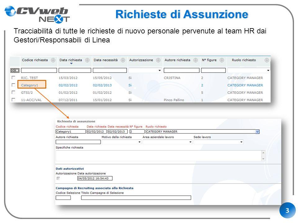3 Richieste di AssunzioneRichieste di Assunzione Tracciabilità di tutte le richieste di nuovo personale pervenute al team HR dai Gestori/Responsabili