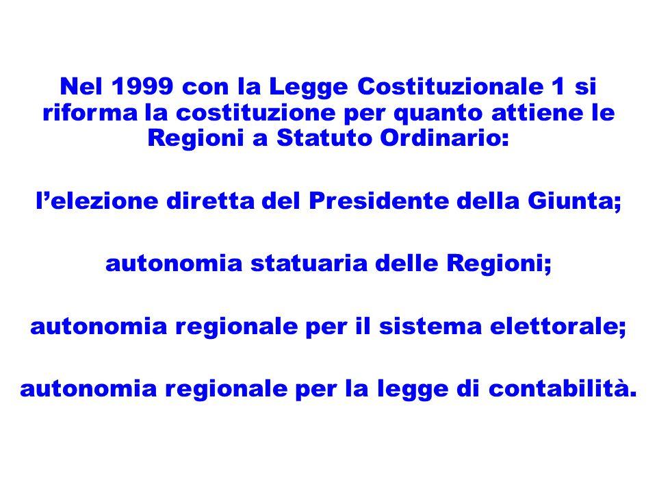 Nel 1999 con la Legge Costituzionale 1 si riforma la costituzione per quanto attiene le Regioni a Statuto Ordinario: lelezione diretta del Presidente della Giunta; autonomia statuaria delle Regioni; autonomia regionale per il sistema elettorale; autonomia regionale per la legge di contabilità.