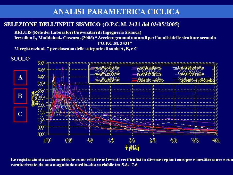 SELEZIONE DELLINPUT SISMICO (O.P.C.M. 3431 del 03/05/2005) RELUIS (Rete dei Laboratori Universitari di Ingegneria Sismica) Iervolino I., Maddaloni., C