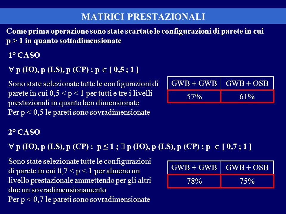 MATRICI PRESTAZIONALI GWB + GWBGWB + OSB 57%61% 1° CASO p (IO), p (LS), p (CP) : p [ 0,5 ; 1 ] Sono state selezionate tutte le configurazioni di paret