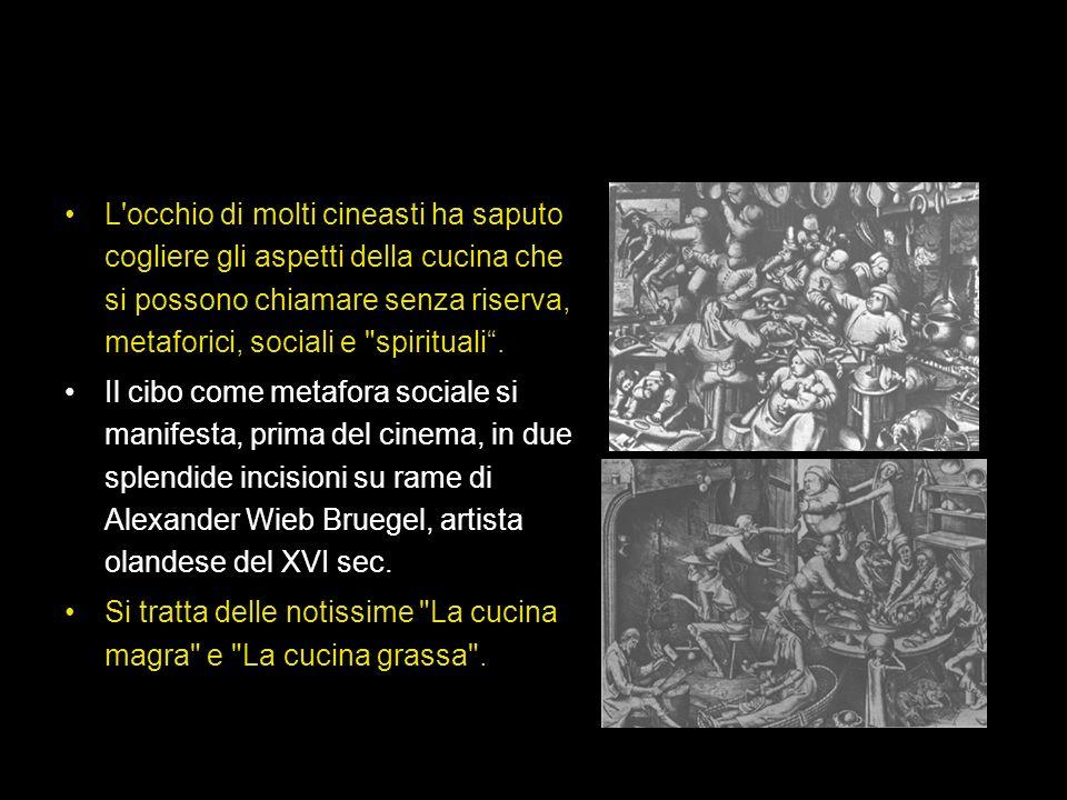 Livio Giorgini: La simbologia religiosa del cibo nel cinema dautore, Cadmo, Roma, 2001.