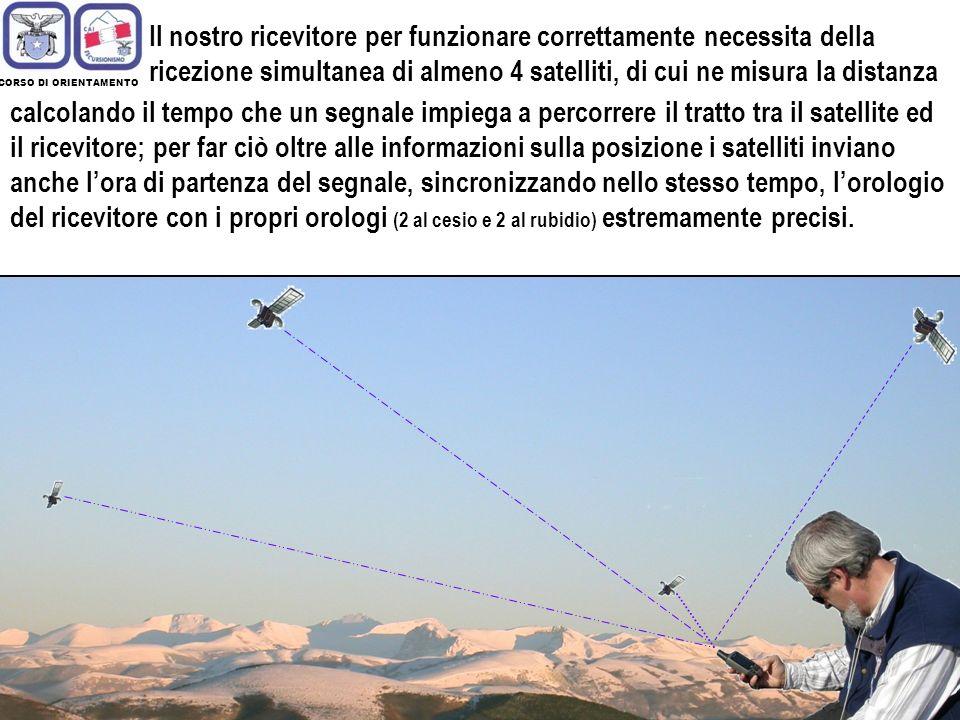 CORSO DI ORIENTAMENTO Il nostro ricevitore per funzionare correttamente necessita della ricezione simultanea di almeno 4 satelliti, di cui ne misura l